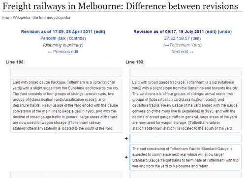 Wikipedia edit history