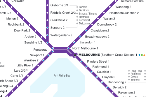 Confusing V/Line network map - Geelong line following initial RRL opening