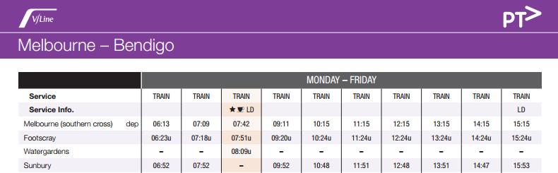 Regional Rail Link to skip Sunshine station? - Waking up in