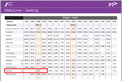 V/Line Geelong line timetable - Waurn Ponds train runs express through Marshall station
