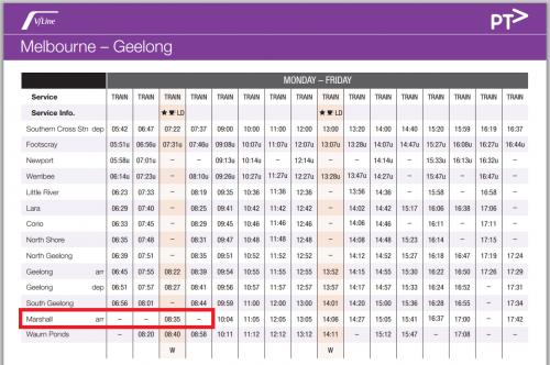 V/Line Geelong line timetable - Waurn Ponds train runs express through Marshall station