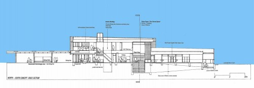 2004 concept for Craigieburn station: north-south cross section