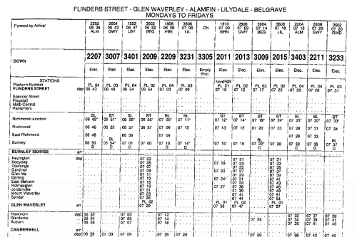 Melbourne suburban working timetable - Burnley Group, March 2003