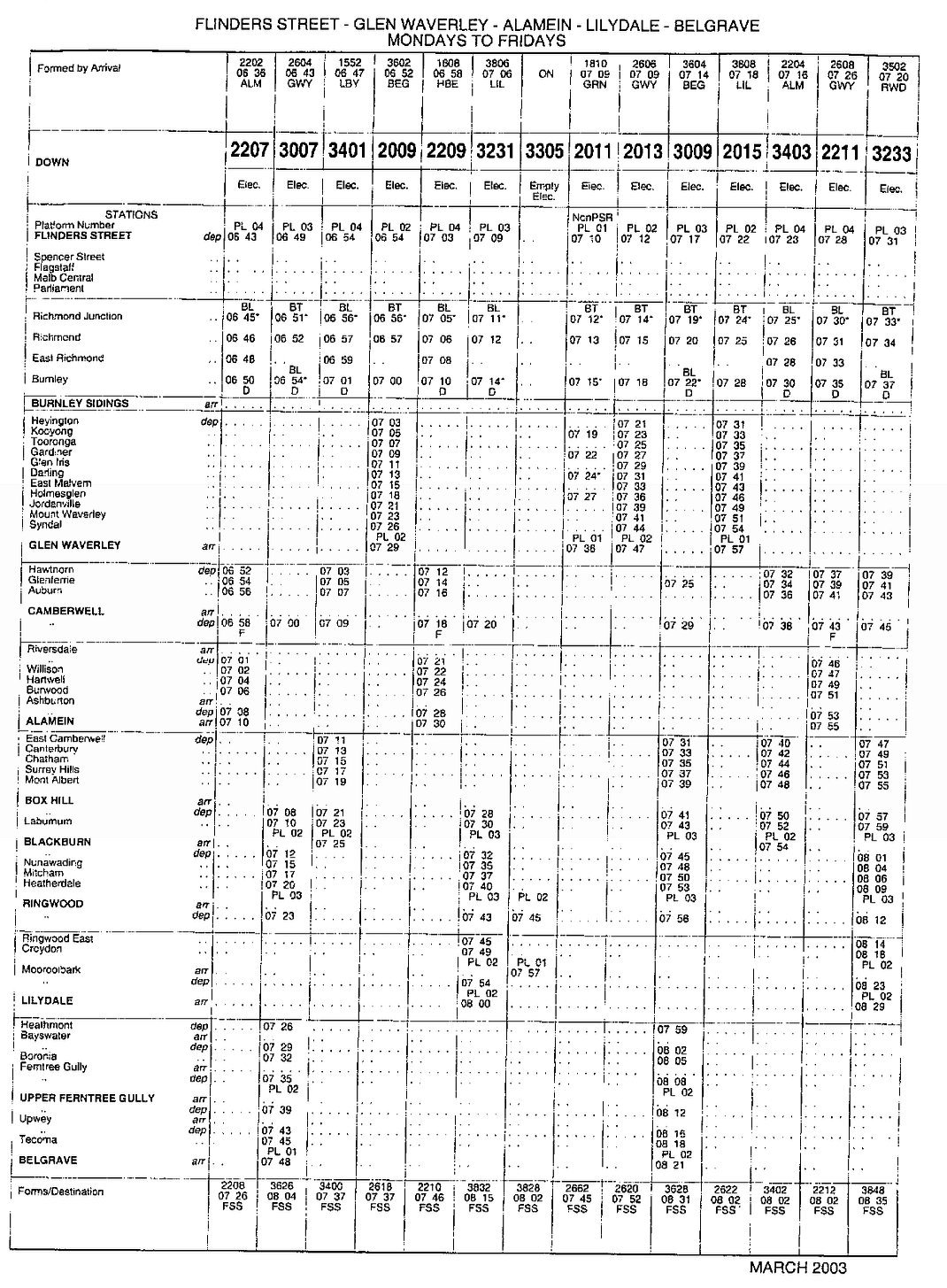 train timetable geelong to melbourne pdf
