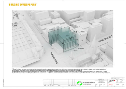 Over site development cbd south incorporated plans for Envelope house plans